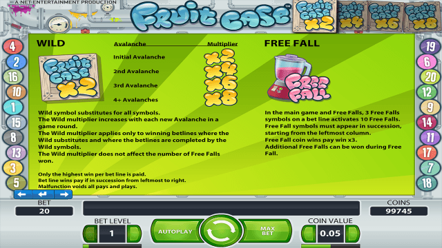 Характеристики слота Fruit Case 2