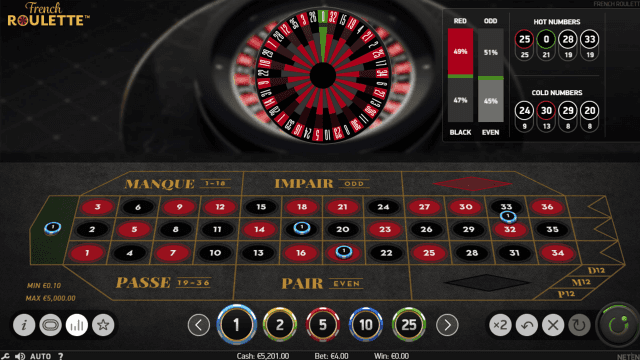 Бонусная игра French Roulette 2