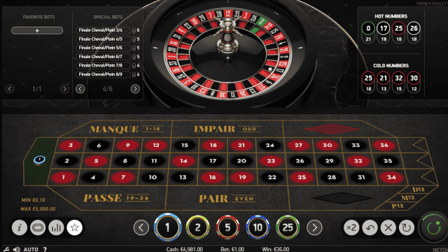 Характеристики слота French Roulette 7